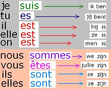 alt text image map Puiew